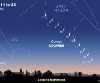 Comet Neowise path